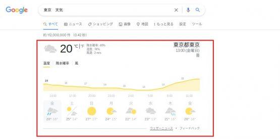 ライブリザルト 「東京 天気」