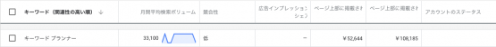 キーワードプランナーの検索ボリュームの確認画面