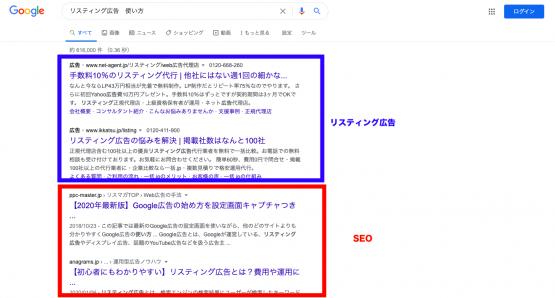 リスティング広告とSEO掲載位置