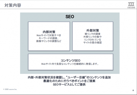SEO対策の実績資料スクリーンショット2