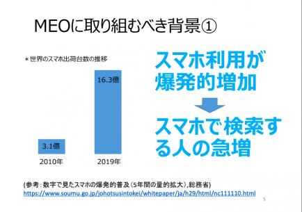 MEO対策のサービス資料スクリーンショット1