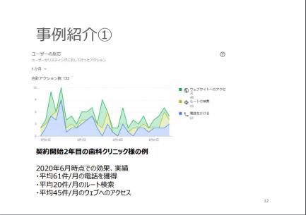 MEO対策のサービス資料スクリーンショット2