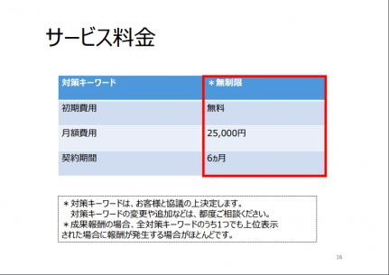 MEO対策のサービス資料スクリーンショット4