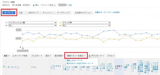 Yahoo!広告で検索語句を確認する方法