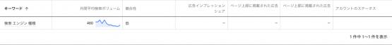 Google キーワードプランナー 検索ボリューム 半角・全角