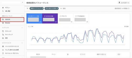 Google Search Console カニバリゼーションの確認方法1