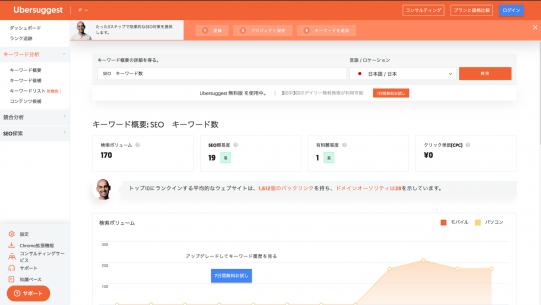Ubersuggestで検索数を調べる手順2